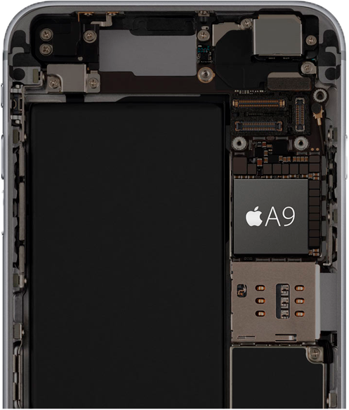 iPhone 6s/6